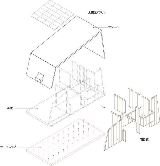 shiga_diagram.jpg